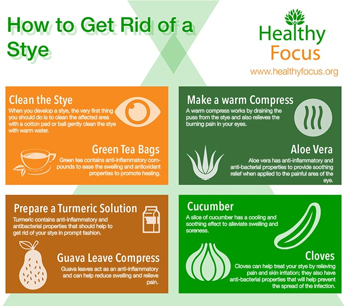 how to get rid of a stye infographic