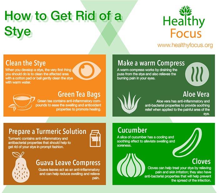 Natural Treatment Stye In Eye