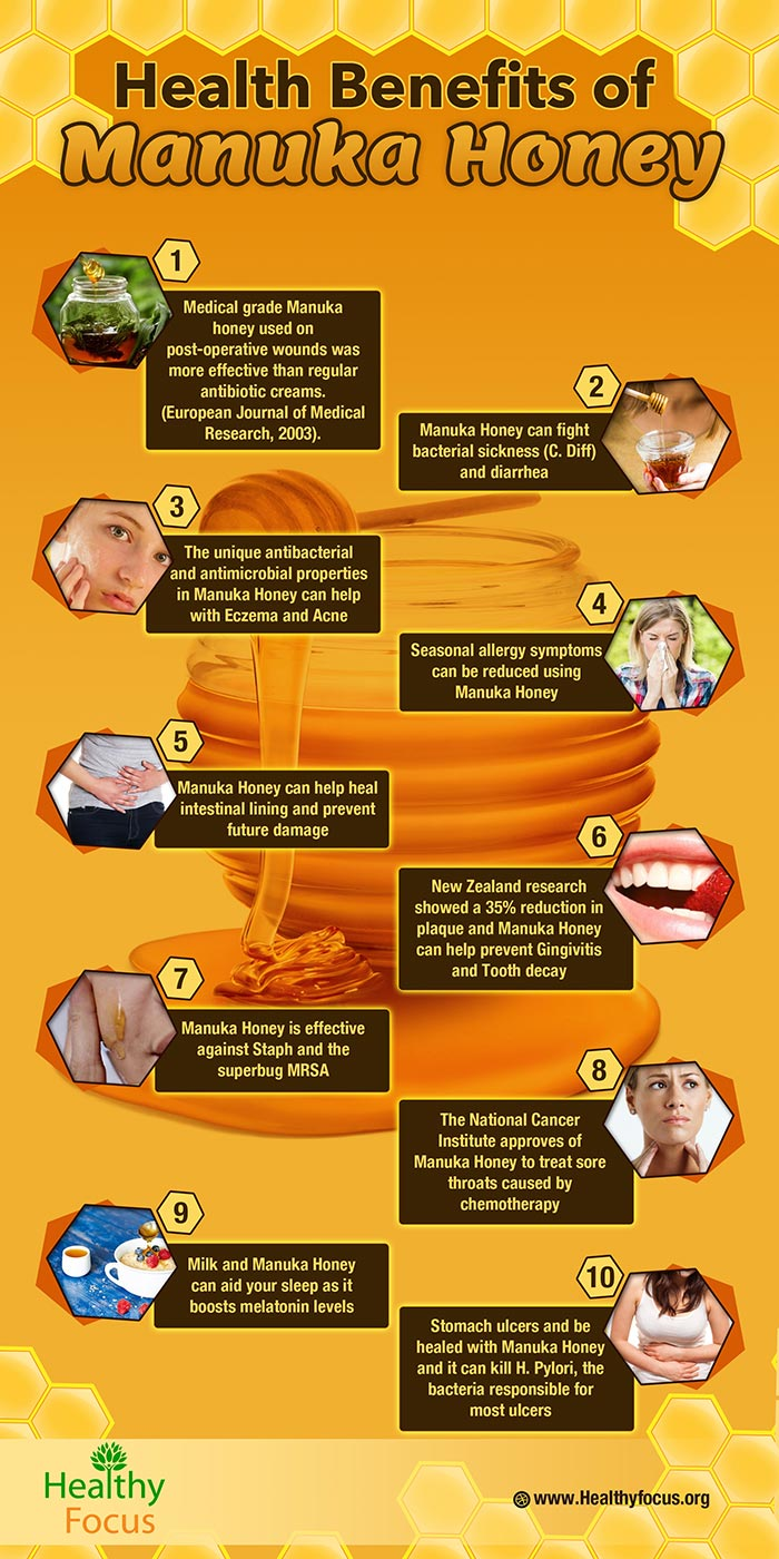manuka honey benefits infographic