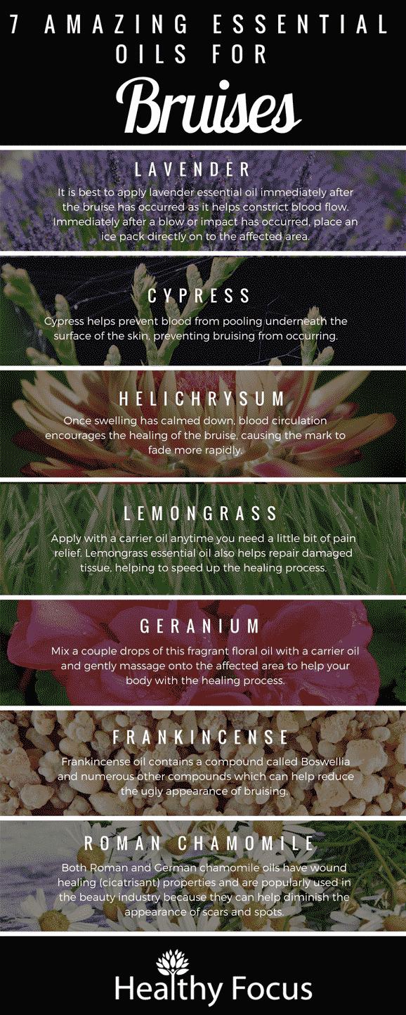 7 Amazing Essential Oils for Bruises