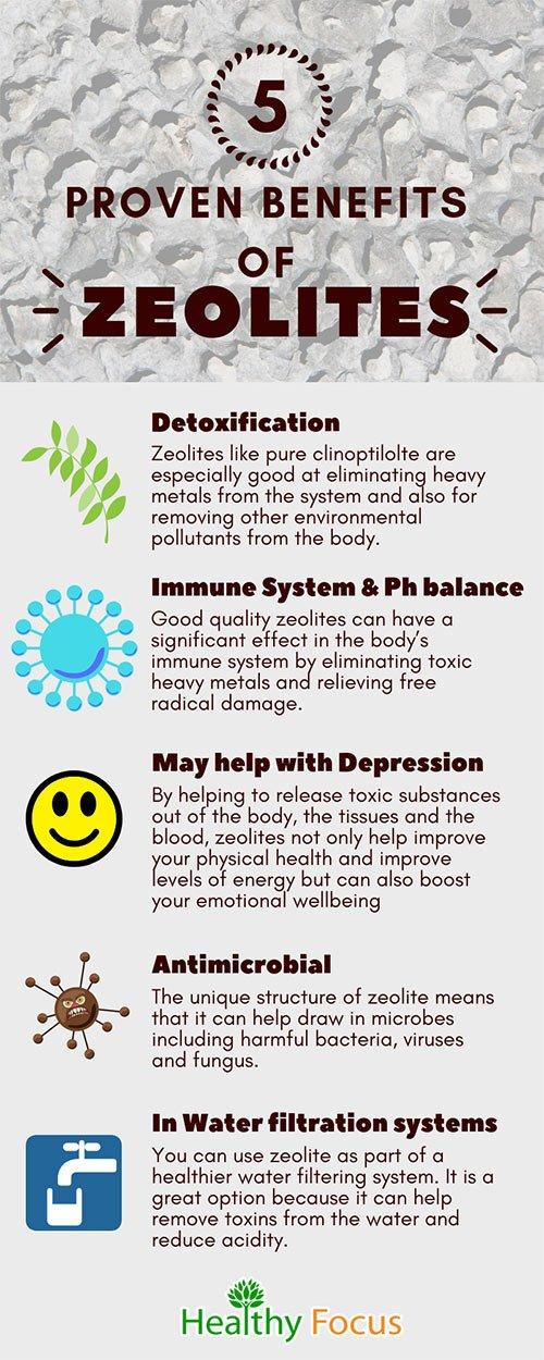 Proven Benefits of Zeolites