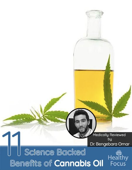 11 Science Backed Benefits of Cannabis Oil