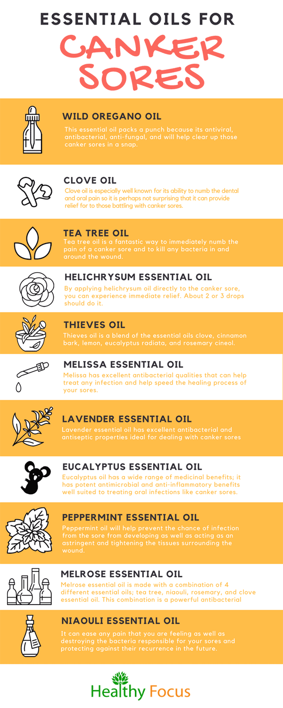 Essential Oils for Canker Sores