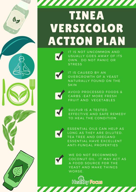 Checklist Tinea Versicolor Action Plan